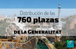 oposiciones-barcelona-2020