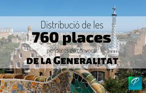 oposicions-barcelona-2020