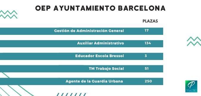 opo-ayuntamiento-barcelona