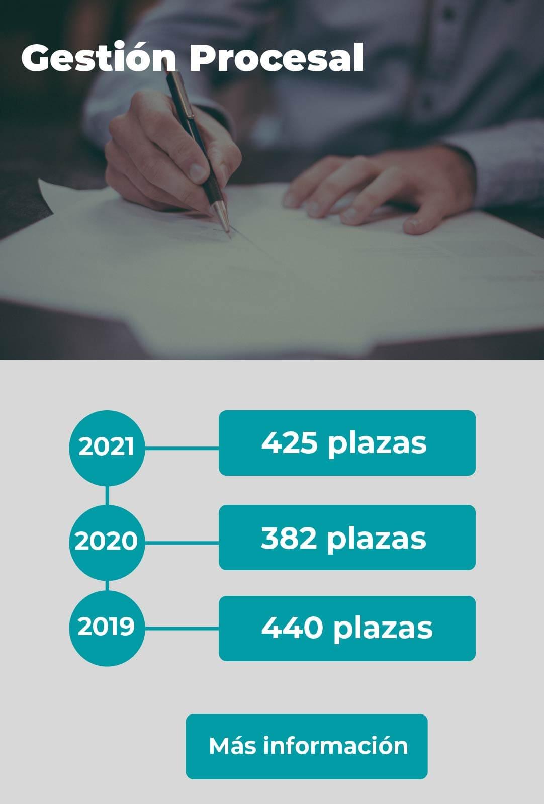plazas-gestion-procesal-practic-oposiciones